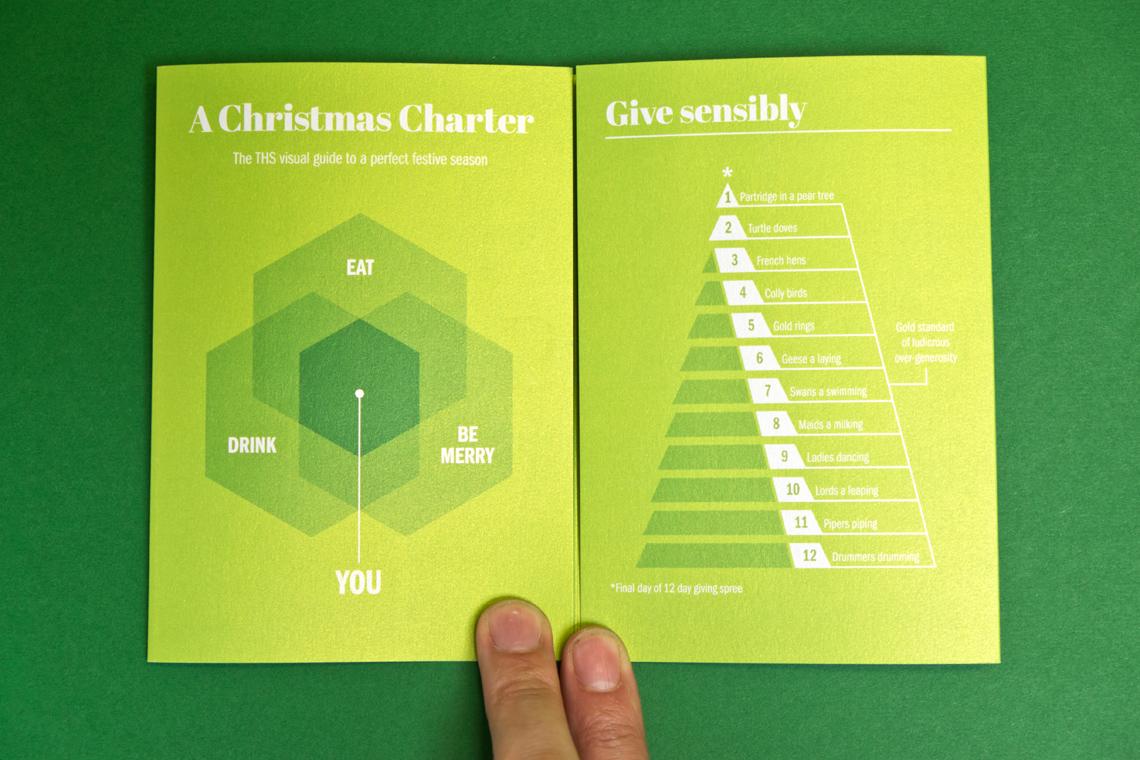 A Christmas Charter – infographic Christmas card | Tattersall ...